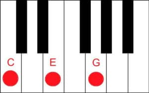 piano for beginners how to learn piano