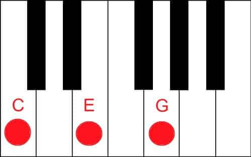 Piano learn piano chords beginner : Piano For Beginners - Avoid THIS Mistake And Learn EASILY!