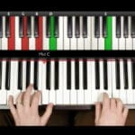 Piano For All Review: From an Actual Student Point of View
